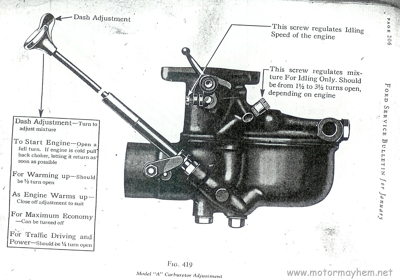 [WRG-7792] 1931 Model A Engine Diagram