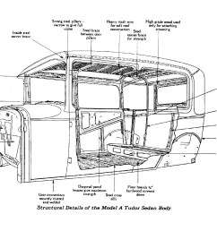 ford model a schematics wiring diagrams favorites ford model a engine schematics ford model a body [ 1892 x 1262 Pixel ]
