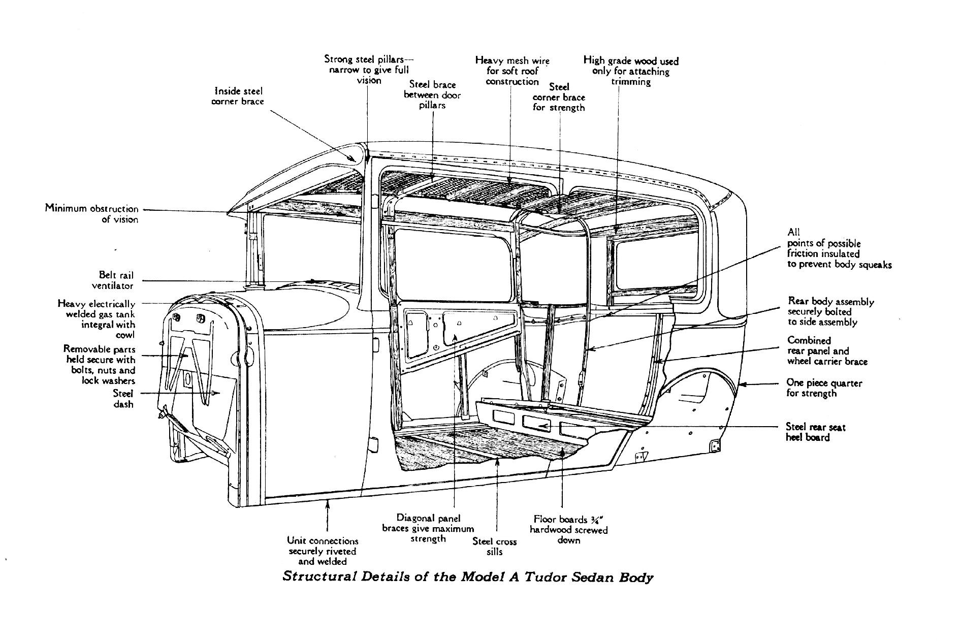 hight resolution of ford model a schematics wiring diagrams favorites ford model a engine schematics ford model a body