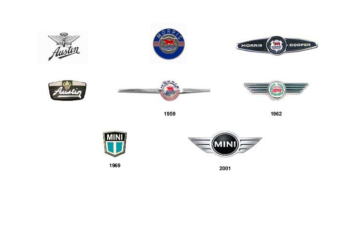 Así será el nuevo logotipo de MINI en 2018