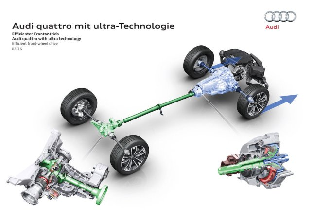 © Audi / Audi - quattro mit ultra-Technologie / Efficient front-wheel drive