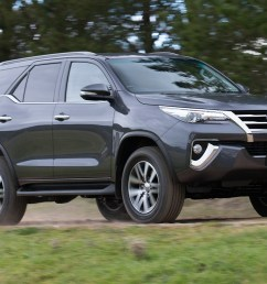 new toyota fortuner unveiled in thailand at inr 22 2 lakh brochure images specs variants revealed [ 1400 x 870 Pixel ]