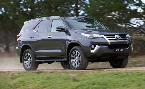 small resolution of new toyota fortuner unveiled in thailand at inr 22 2 lakh brochure images specs variants revealed