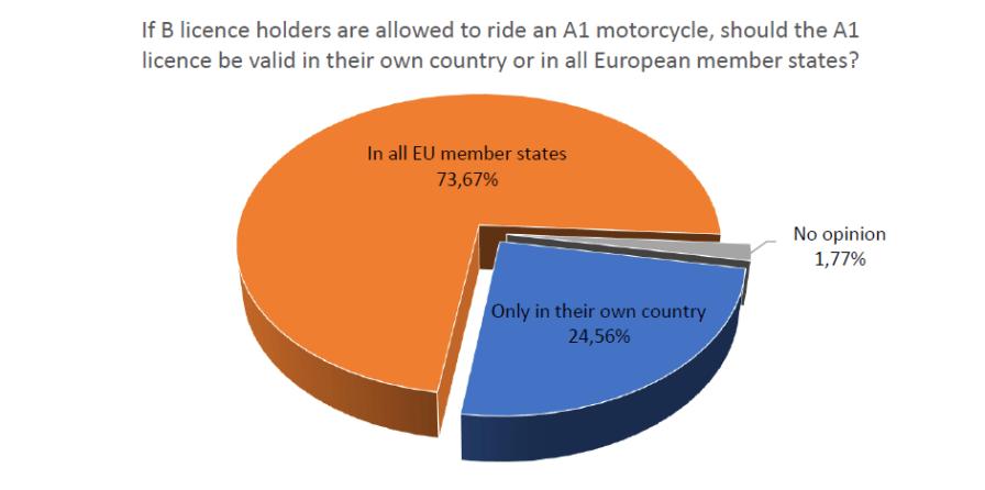 Ar trebui sa fie valabil acest lucru doar in tara lor sau in intreaga Uniune Europeana?