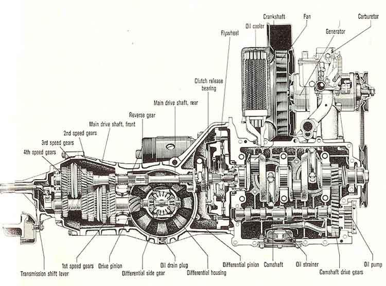 Manuais de Máquinas