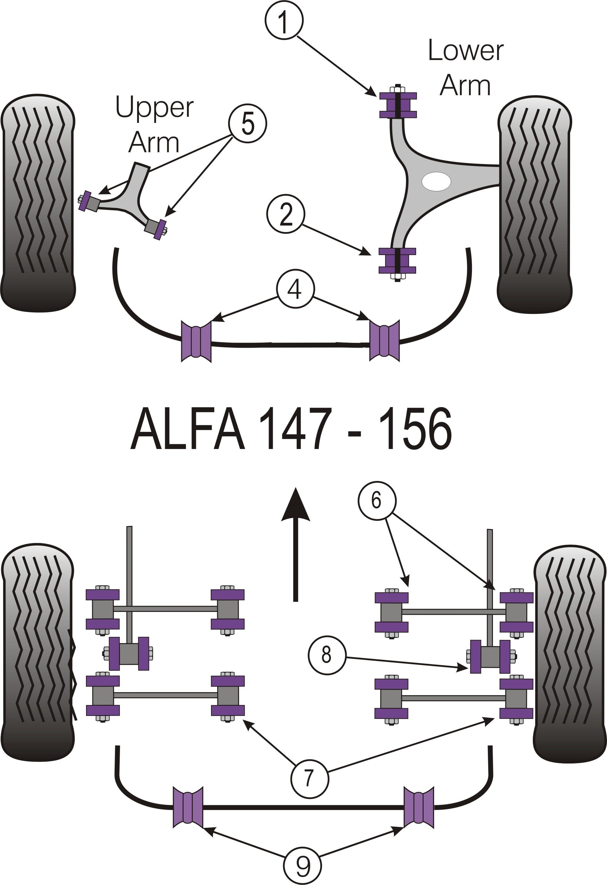 alfa romeo wiring diagram 156 for wall outlets powerflex bush poly 147 gt front lower