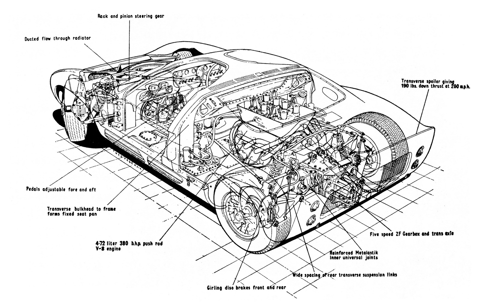 Ford Gt Car