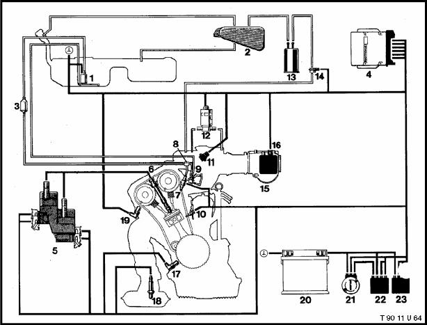 BMW M42 Engine Technical Information (E30)