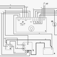 Push Mower Wiring Diagram Science Plant Murray Rider 90902 Library Spare Parts Lists For Solo Lawn Wire 10 5 12 13