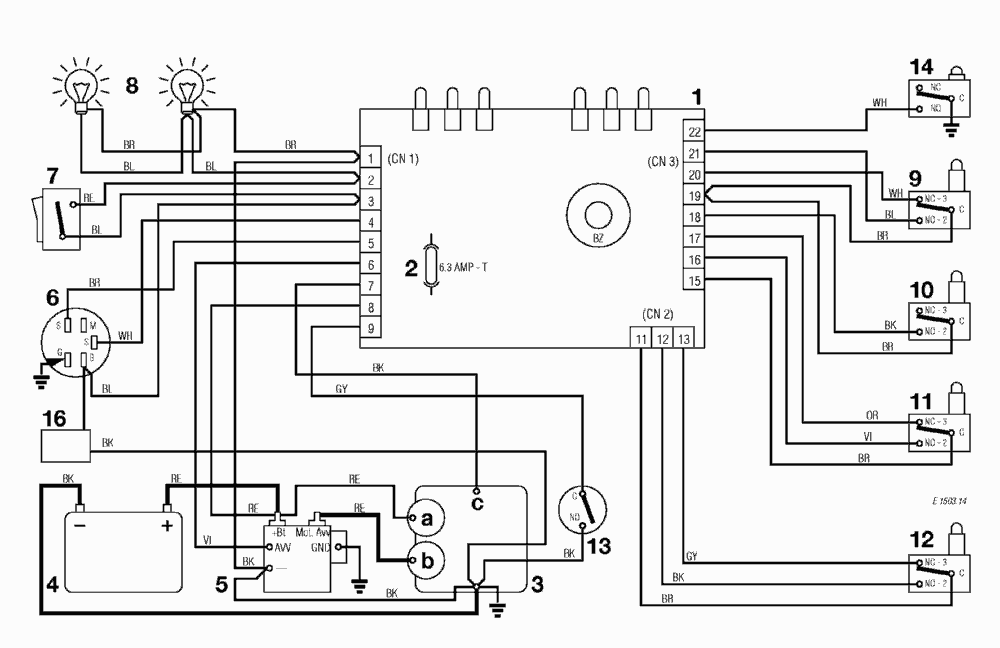 Diagrams Wiring : Troy Bilt Electrical Wiring Diagrams