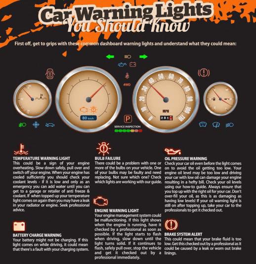 02 Car Maintenance Guide
