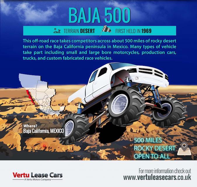 10 - Baja 500