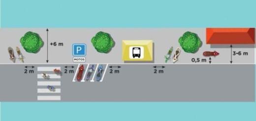 normativa de parking y estacionamiento de Barcelona