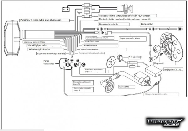 Kuva: Koso XR-SR N kytkentäkaavio (Kymco Fever 50)