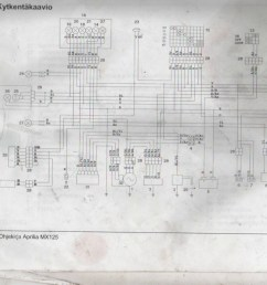 kuva s hk kaavio aprilia mx 125 aprilia rs 125 wiring diagram 2008 aprilia mx 125 wiring diagram [ 1280 x 923 Pixel ]