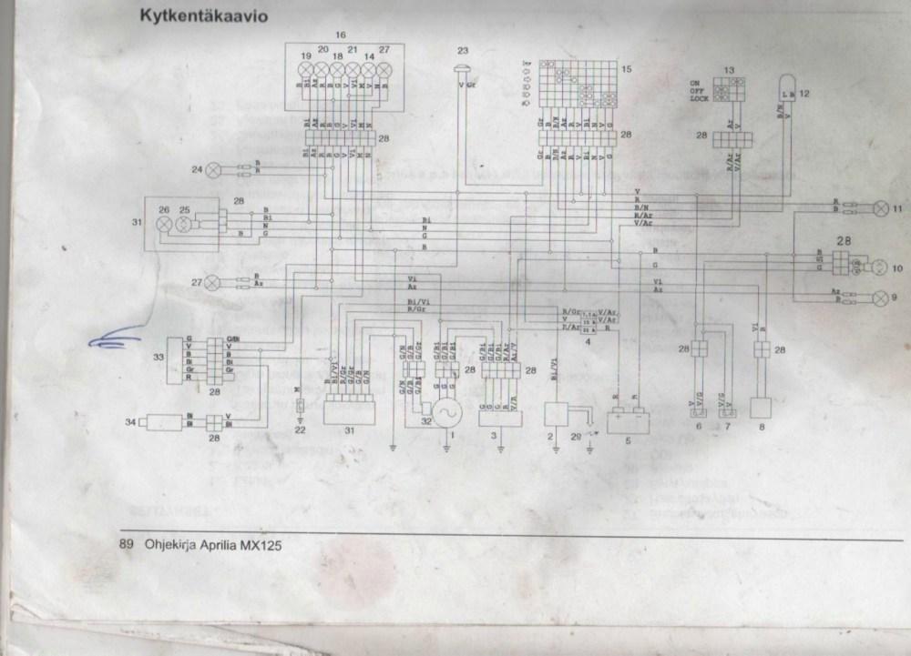 medium resolution of kuva s hk kaavio aprilia mx 125 aprilia rs 125 wiring diagram 2008 aprilia mx 125 wiring diagram