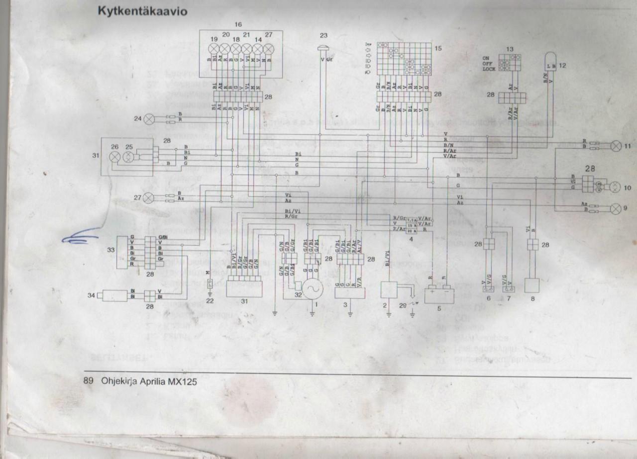 hight resolution of kuva s hk kaavio aprilia mx 125 aprilia rs 125 wiring diagram 2008 aprilia mx 125 wiring diagram