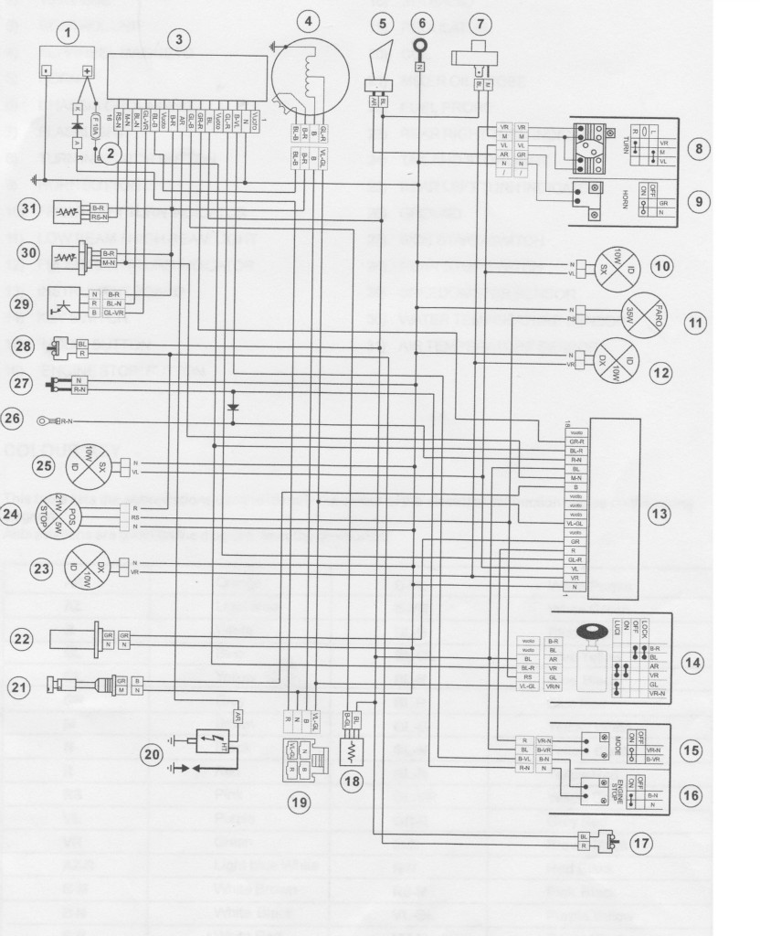 hight resolution of yamaha dt 125 x wiring diagram