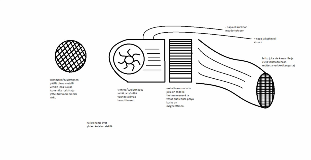Kuva: Turbo2Tkoneeseen (Derbi Senda 50 X-race SM)