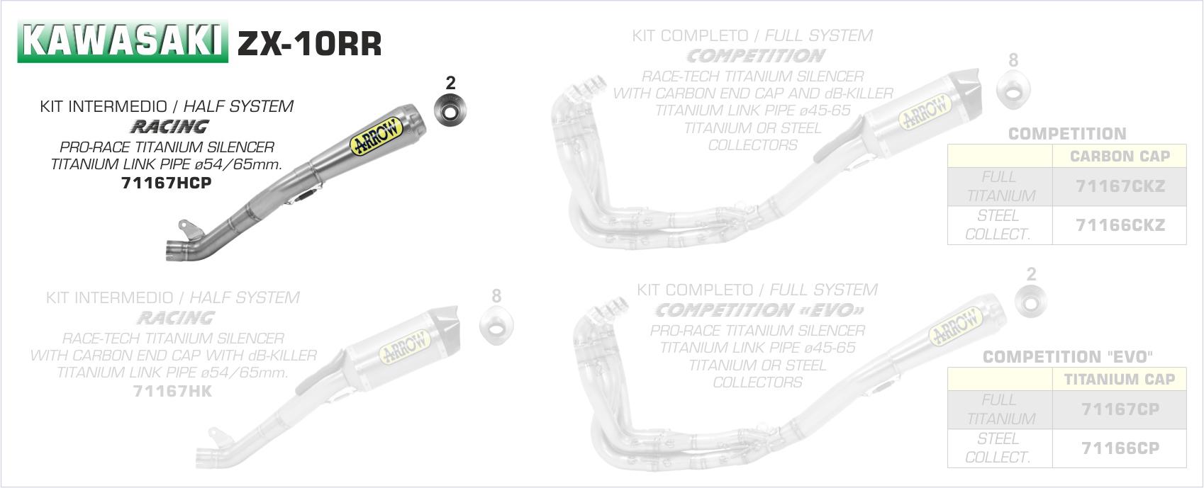 Pro Race Exhaust by Arrow (71167HCP)