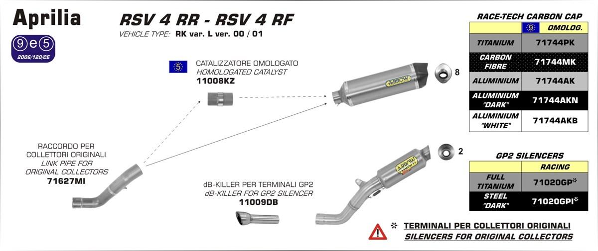 Arrow 71627MI Link Pipe For Stock Headers
