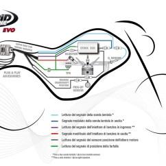 Ktm Duke 125 Wiring Diagram 2010 Nissan Maxima Rc 390 Library