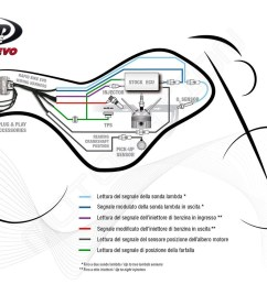 ducati 848 evo wiring diagram wiring library [ 1200 x 843 Pixel ]