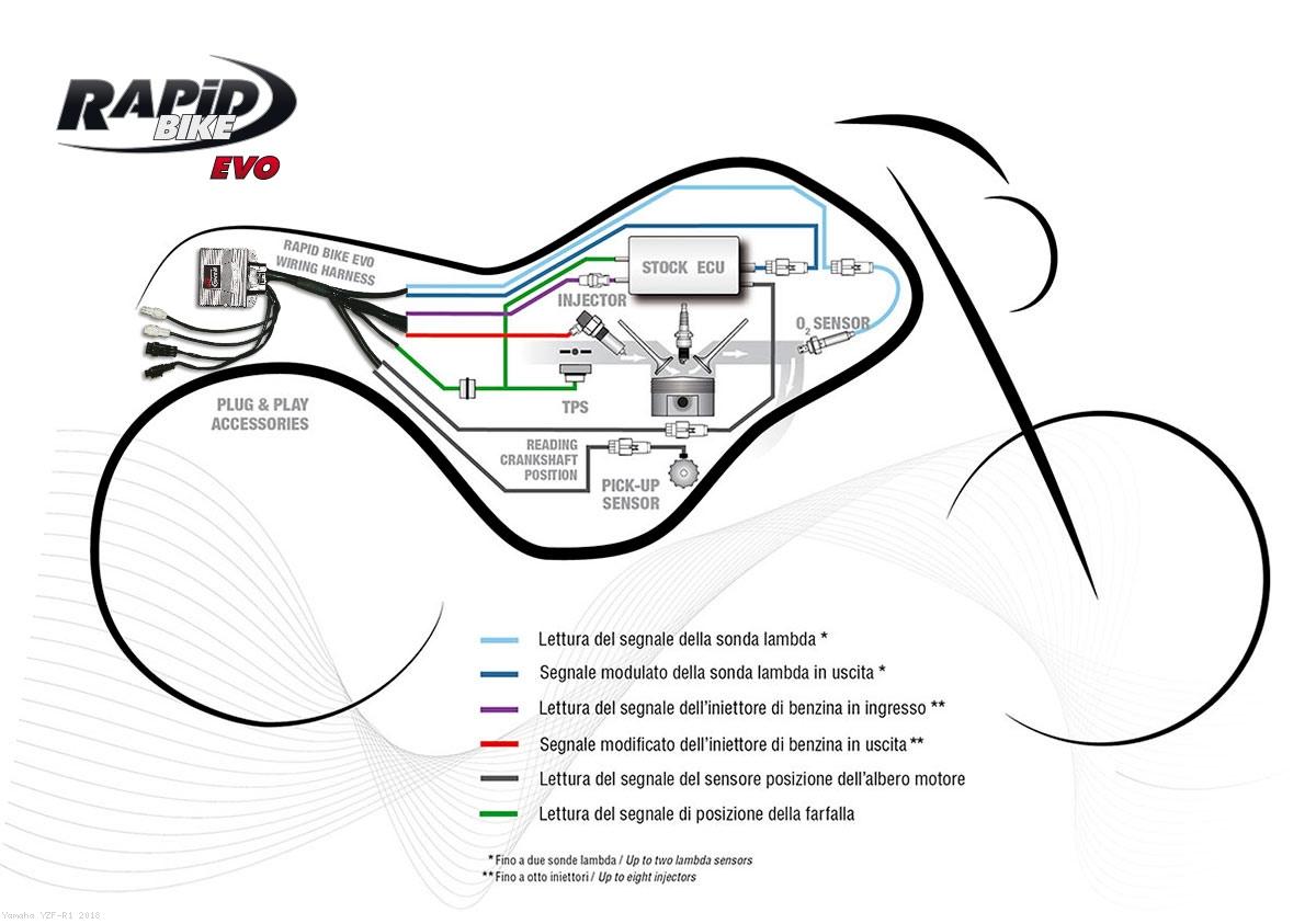 hight resolution of  rapid bike evo auto tuning fuel management tuning module yamaha yzf r1 2018