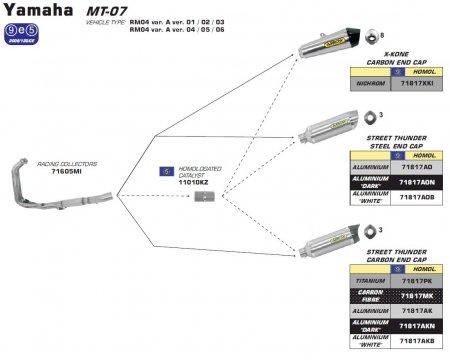 X-Kone Exhaust System by Arrow (71817XKI+71605MI)