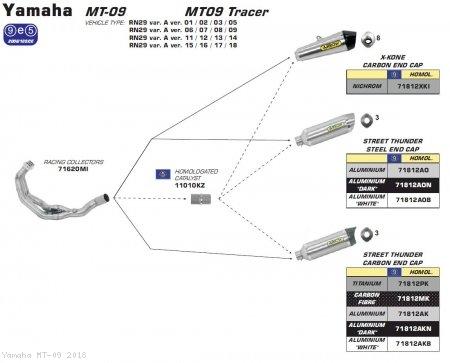 Street 'Thunder' Full Exhaust System by Arrow Yamaha / MT
