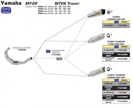 Street 'Thunder' Full Exhaust System by Arrow (71620MI+71812)