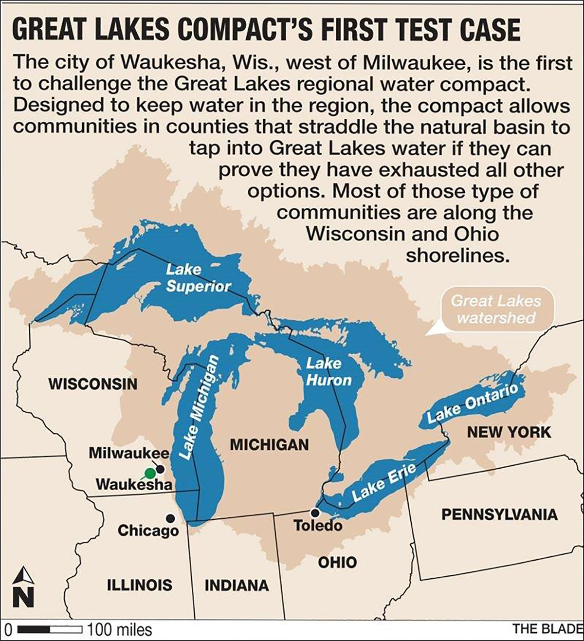 Great Lakes Compact Valuable In Waukesha Ruling