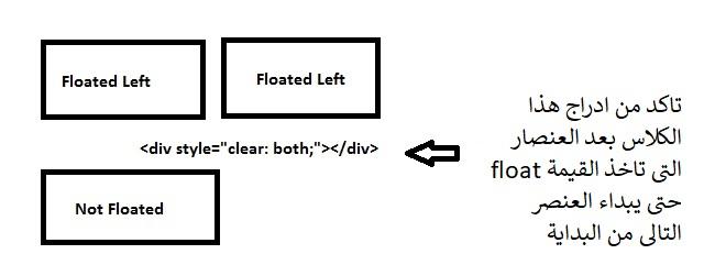 شرح clear