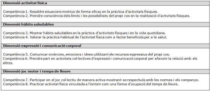 dimensions_i_competencies