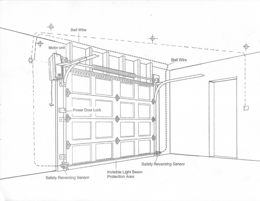 roller door motor wiring diagram apexi afc neo garage operator prewire and framing guide side mount