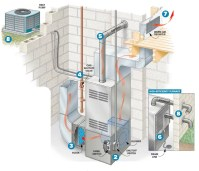 Easy and Important 6-Step, Pre-Winter Furnace Check ...