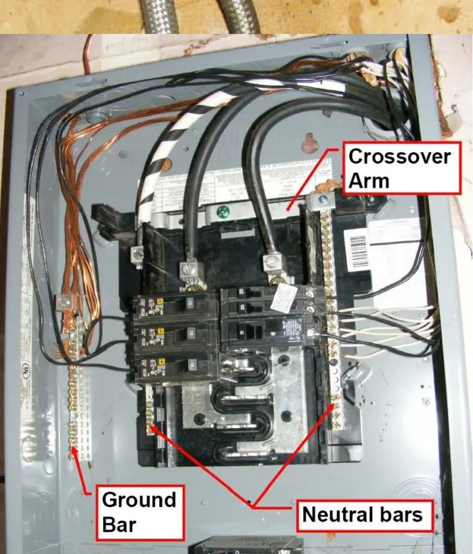 service panel grounding diagram tele wiring 3 way bullseye electrical great installation of and bonding mountaineer inspection services system