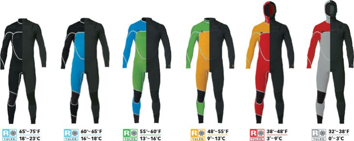 Patagonia Introduces World s First Wetsuits Made With FSC Certified ... 97399a3d4