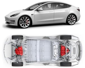Model 3 AWD Performance