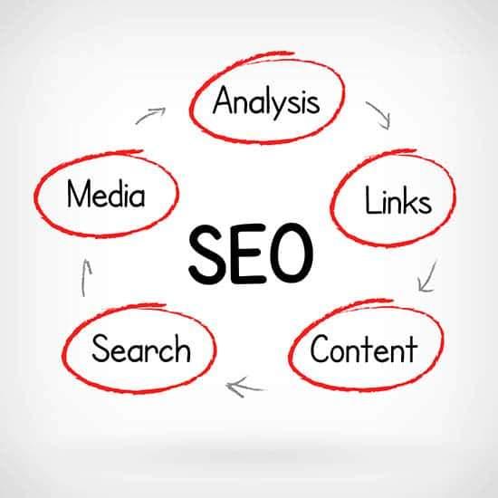 Seo pour site internet à Courchevel