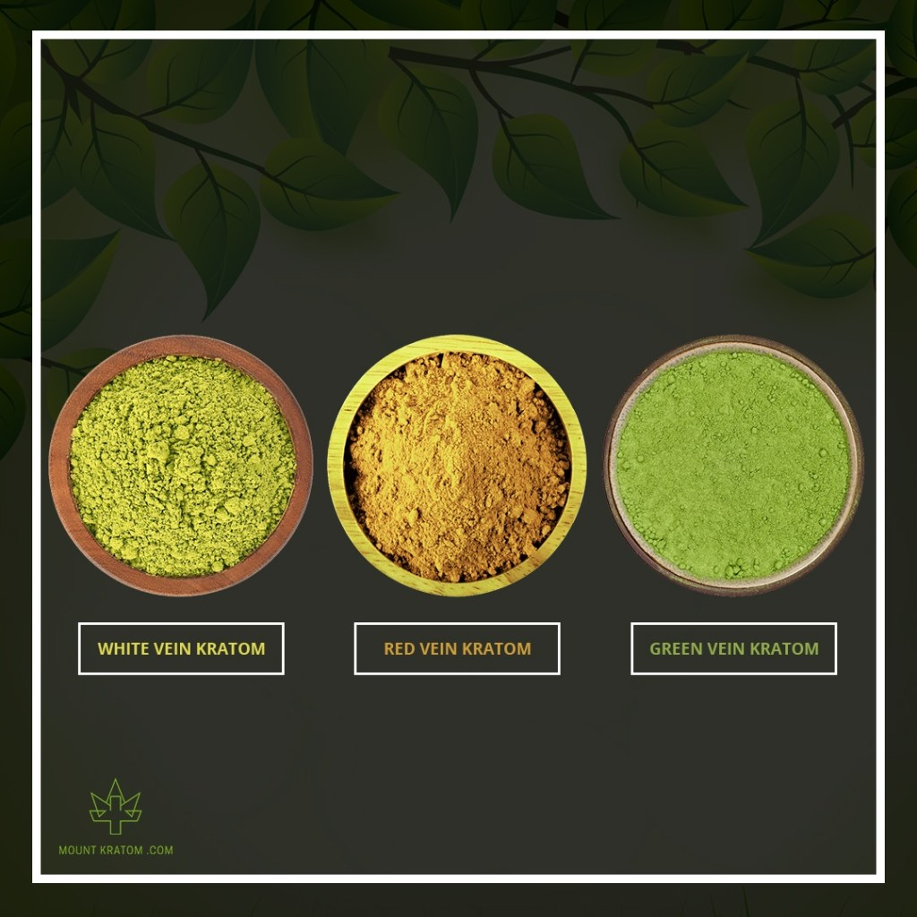 red white and green kratom colors