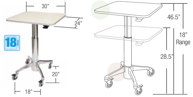Document and Laptop Cart (up to 18 inches of height