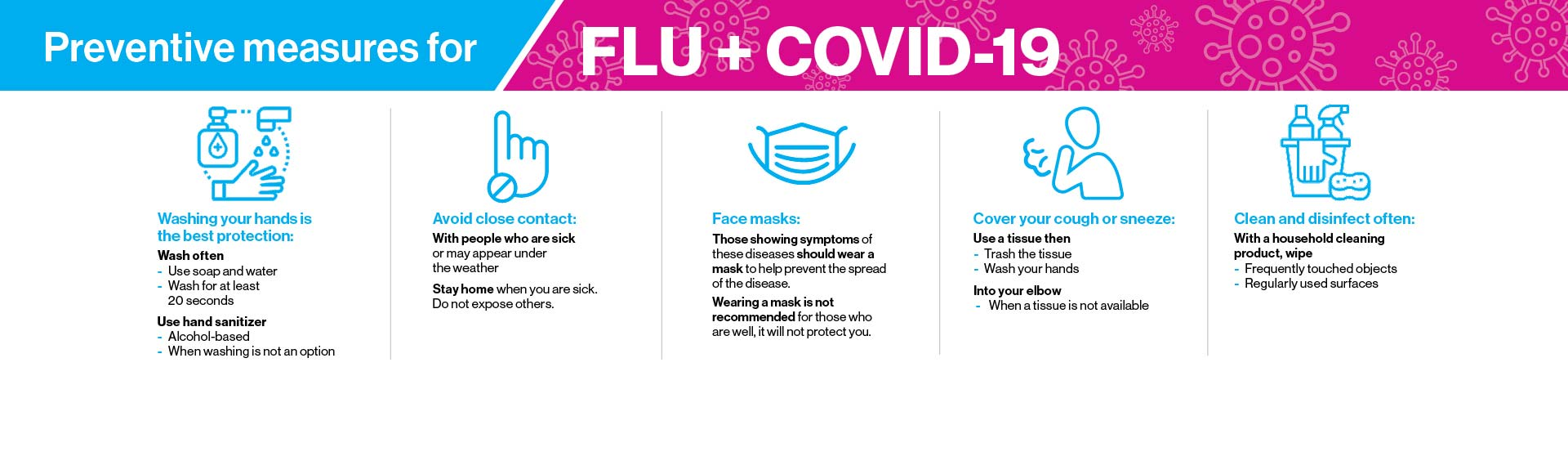 Coronavirus COVID-19 Information & Updates | Mount Sinai - New York