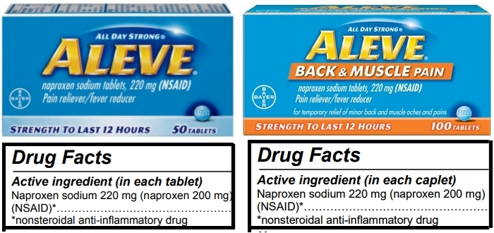 » Aleve Back & Muscle – A Miracle of Modern Medicine Marketing
