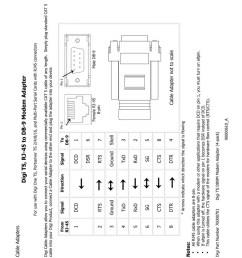 rj45 to digi wiring diagram wiring diagram and electrical schematic rj45 to digi wiring diagram [ 828 x 1068 Pixel ]