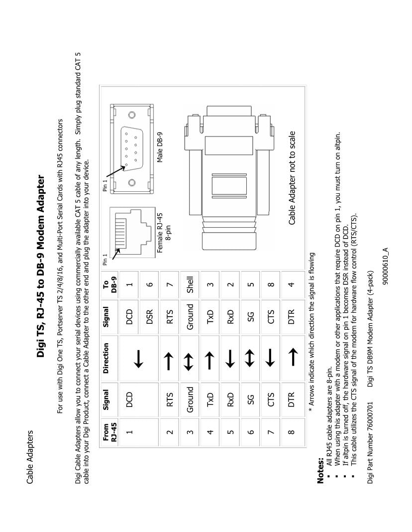 hight resolution of rj45 to digi wiring diagram wiring diagram and electrical schematic rj45 to digi wiring diagram