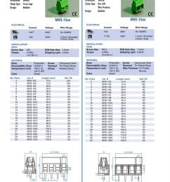 mvs 152 altech fixed terminal blocks mouser enlarge mvs wire diagram  [ 828 x 1068 Pixel ]