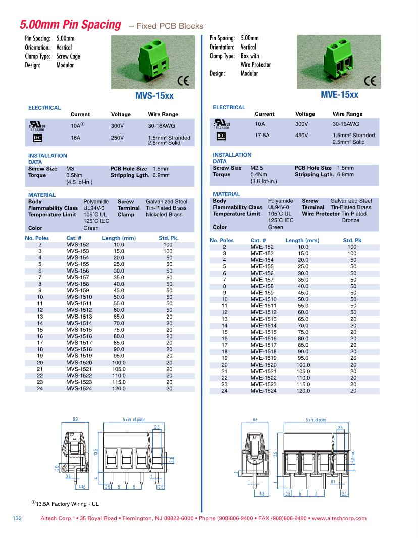 medium resolution of mvs 152 altech fixed terminal blocks mouser enlarge mvs wire diagram