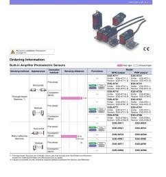 e3sat66 omron photoelectric sensors datasheets [ 828 x 1068 Pixel ]