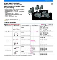 omron diffuse reflective npn or pnp photoelectric sensors datasheets mouser [ 828 x 1068 Pixel ]